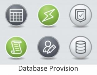 Database Provision